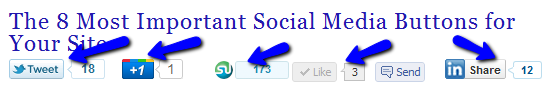 Social Sharing Buttons on Gadarian Digital